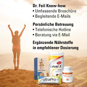Dr. Feil Stoffwechselkur